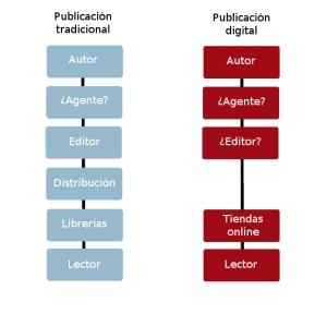 """alt=""""protagonistas de la publicación literaria"""""""