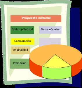 """alt=""""cómo hacer una propuesta editorial, javierpellicerescritor.com"""""""